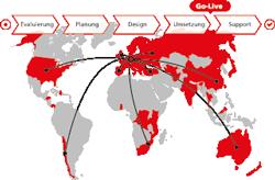 Erfolgsfaktoren und  Fallstricke globaler  ERP-Harmonisierungsprojekte