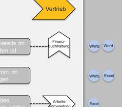 Ordnungsrahmen zur effizienten Auswahl von ERP-Systemen