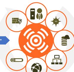 Sicherheitslücken in SAP®-Anwendungen