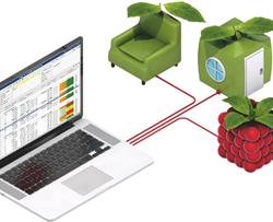 Digitale Prozesse, smartes Datenmanagement und Planung in Echtzeit