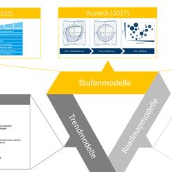 Digitalisierungsreifegrad-Modelle für KMU
