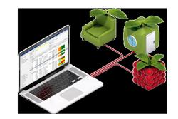 VlexPlus – ERP Business Plattform für kundenorientierte Fertiger