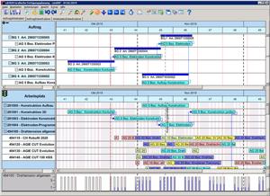 cimERP von cimdata software