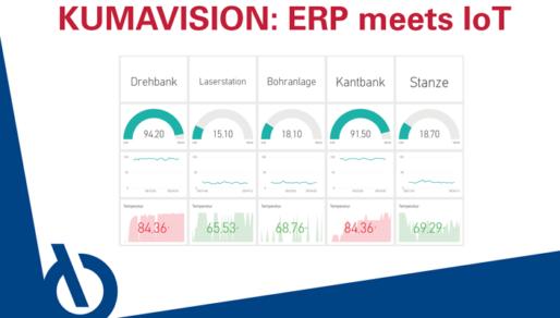 KUMAVISION treibt IoT-Integration in ERP-Lösungen voran