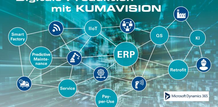 Fit für die digitale Transformation mit KUMAVISION