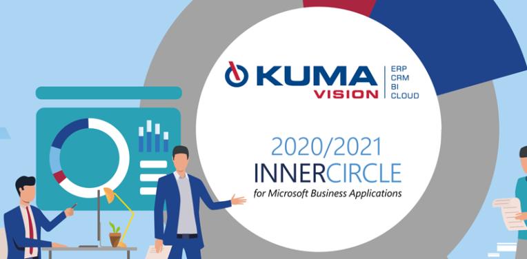 Microsoft beruft KUMAVISION in den Inner Circle